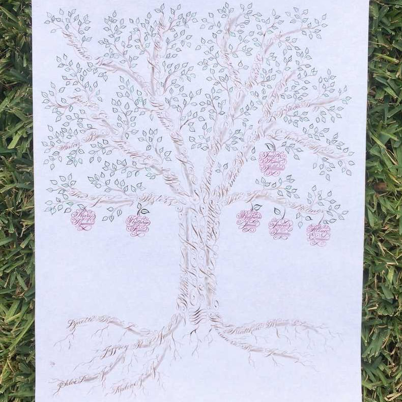 custom family tree artwork